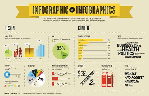 infografik-ornegi-2