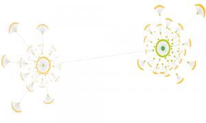SEO Performansınızı Arttıracak Site Mimarisi İpuçları